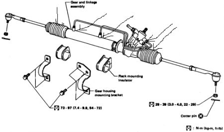 Wiring Diagram For 2001 Mercury Villager
